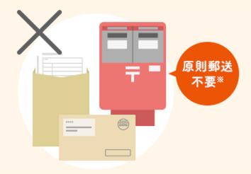 au walletスマートローンは専用アプリを使えばカードレス可能